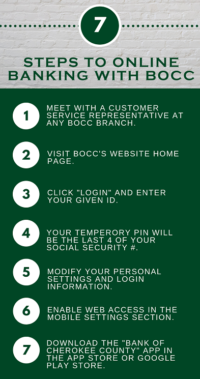 This image describes the steps to start online banking with Bank of Cherokee County, a local bank near Tahlequah Oklahoma.